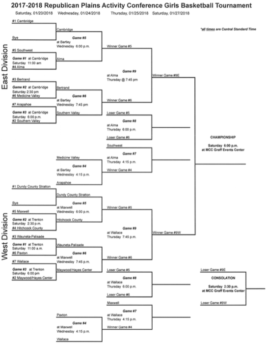 Updated RPAC BB Bracket